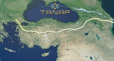 Trans Anadolu Doğal Gaz Boru Hattı Projesı (TANAP)